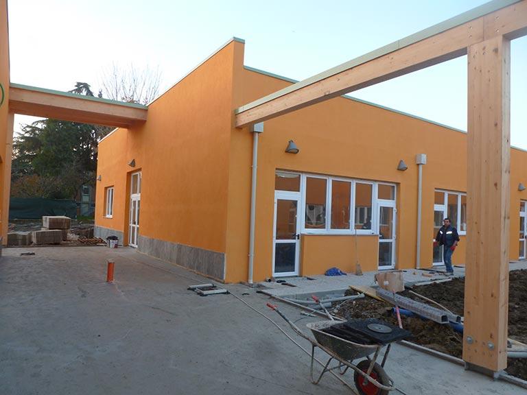ICF Italia - Scuola Novi Modena 18